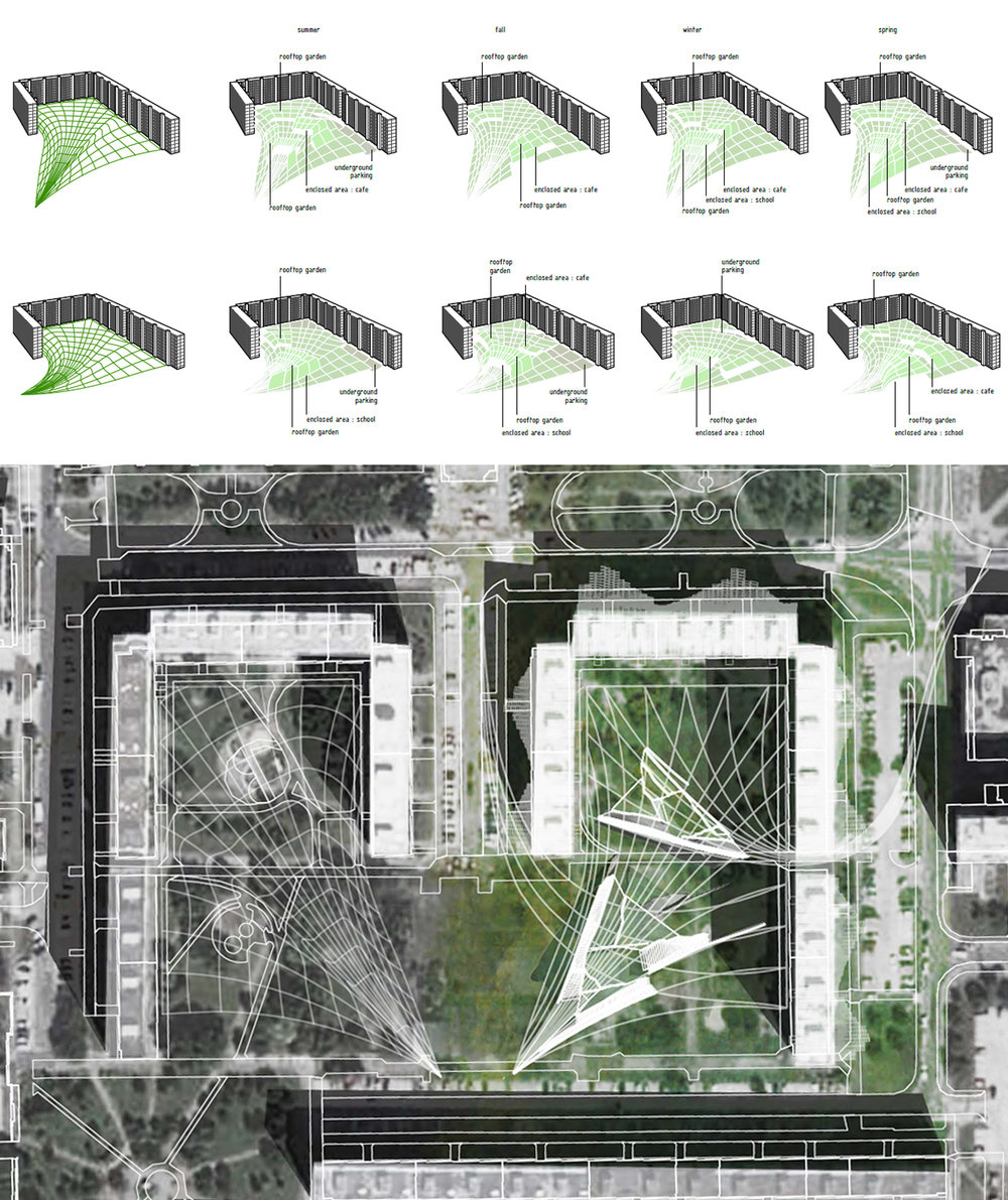EPIFLOW:   Towards Resiliency of Post-Soviet City Networks (S15) | Nina Schatz   (B.Arch 2016)