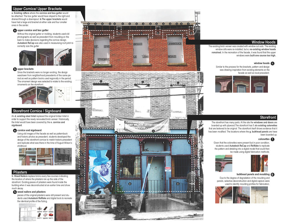 Graphic summarizing research findings and evidence collected by the studio pertaining to each of the missing/damaged components of the building's Bedford Avenue facade. These findings would be used recreate a historically accurate vision for the facade in Mode 2: VIRTUAL RECONSTRUCTION.