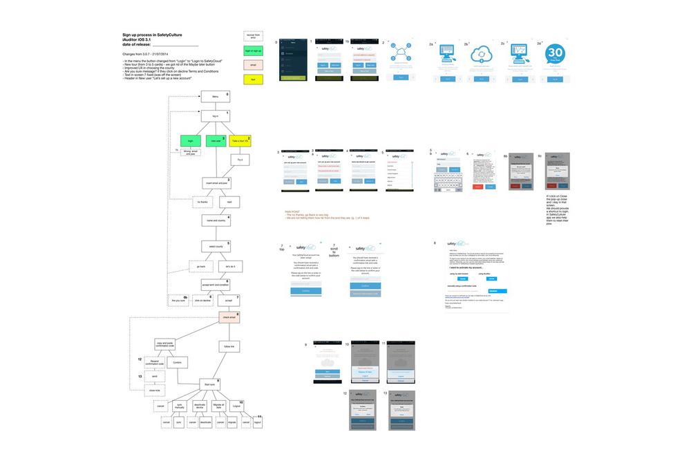 user-flows.jpg