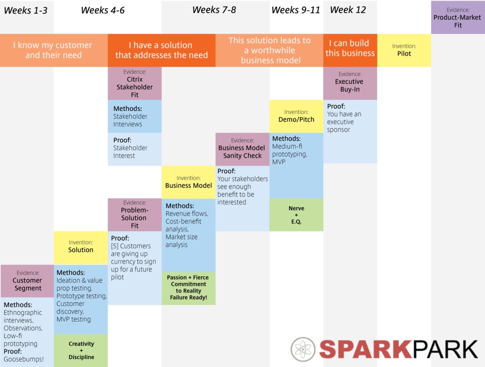 spark1.png