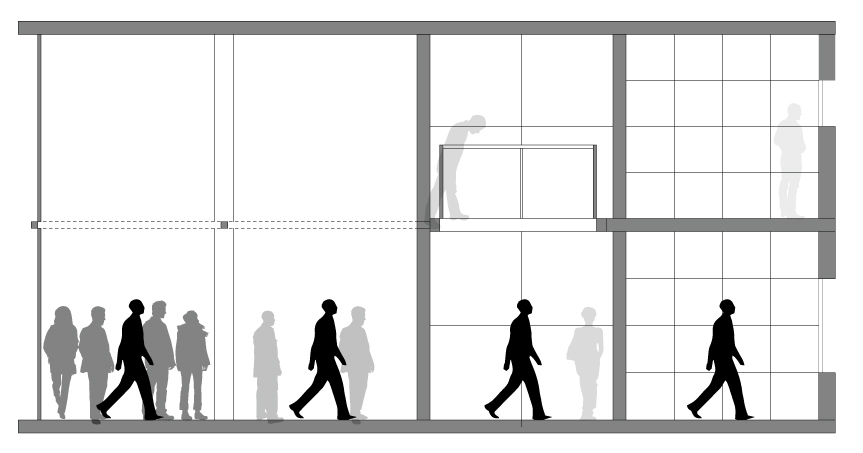 scale progression diagram