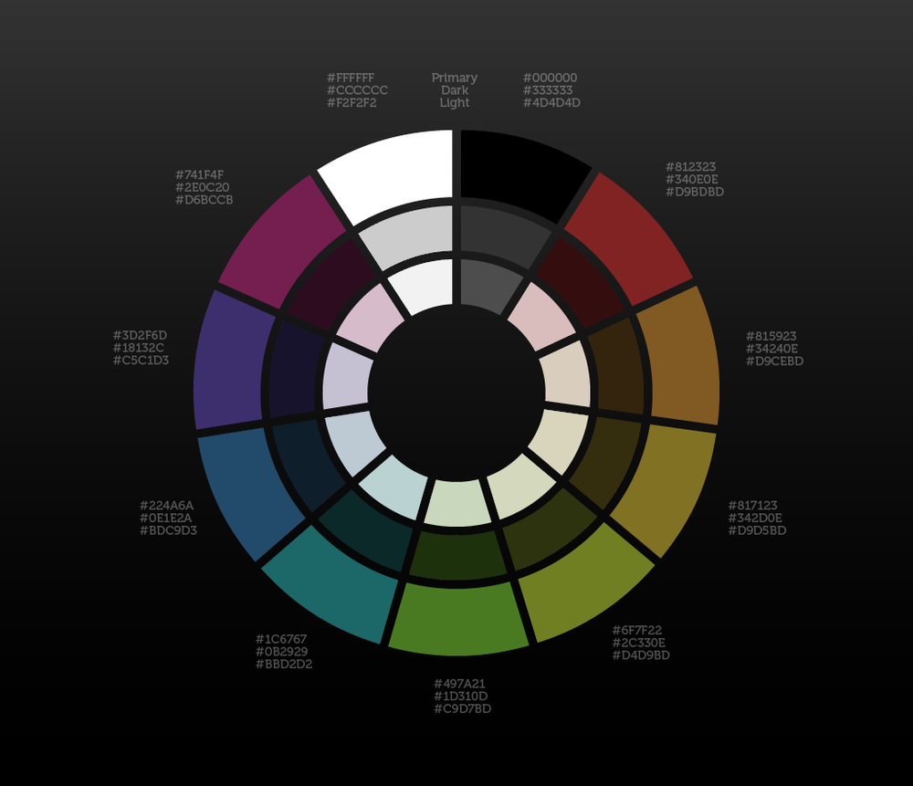 Color wheel for the various brand colors