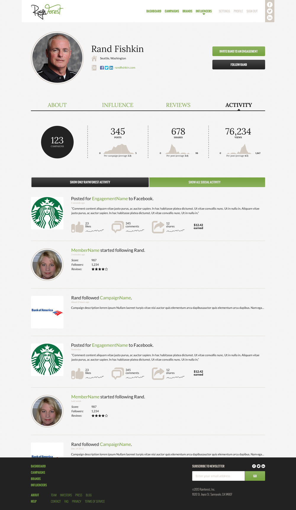 Influencer profile pages