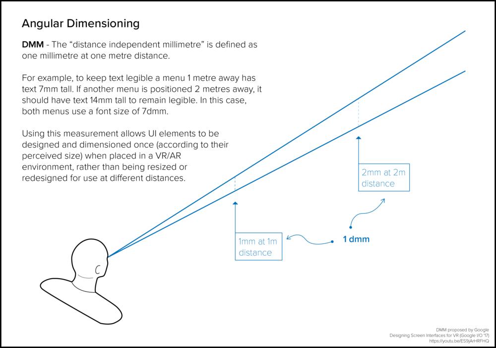 Angular Dimensioning.png