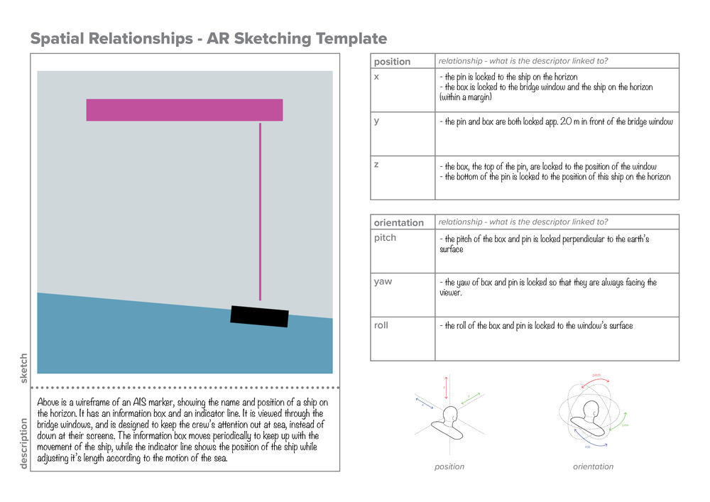 position-and-orientation-sketching-template-1.png