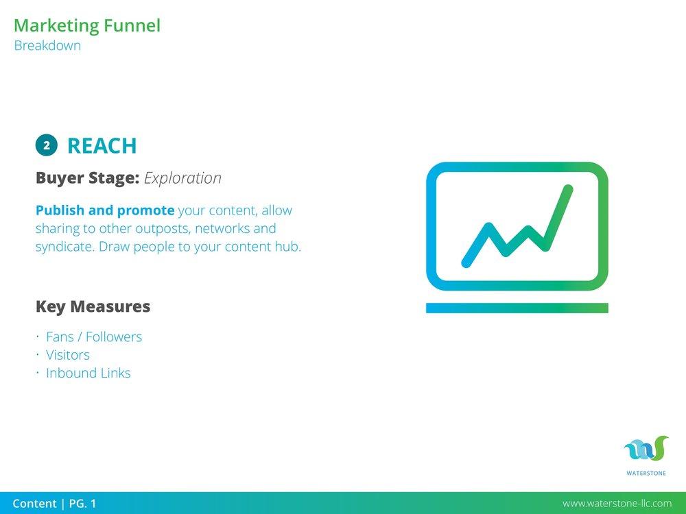 Waterstone_Presentation_Deck_Meeting 9.jpeg