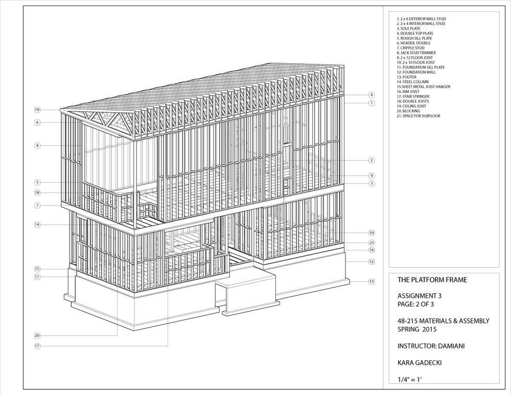 Gadecki_Assignment3_Page_2.jpg
