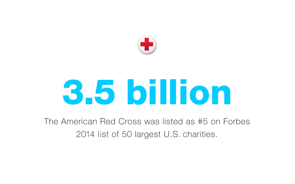 RedCross_BrandValue.jpg