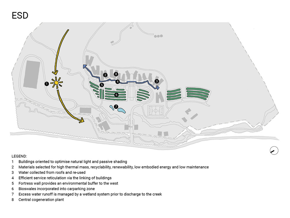 Public_Realm_Lab_Canberra_08_Diagram_ESD.jpg