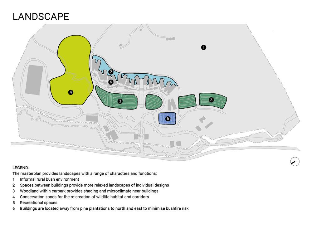 Public_Realm_Lab_Canberra_10_Diagram_Landscape.jpg
