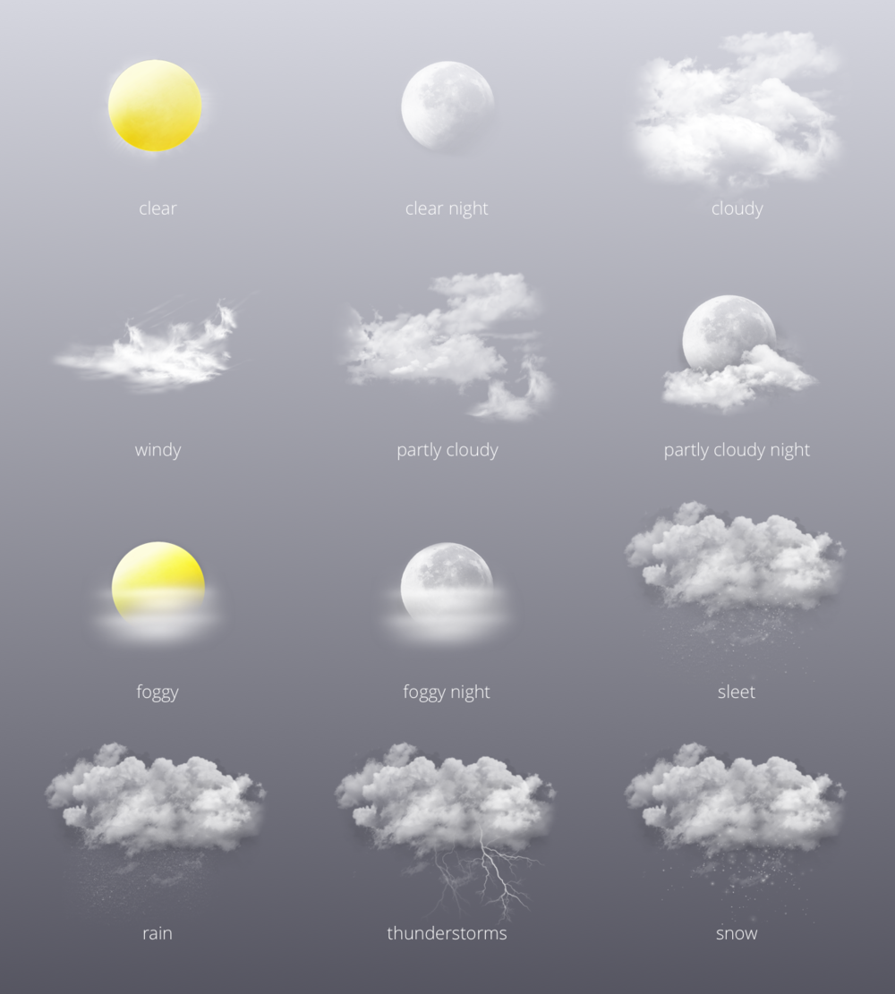 Custom Realistic Weather Icons -