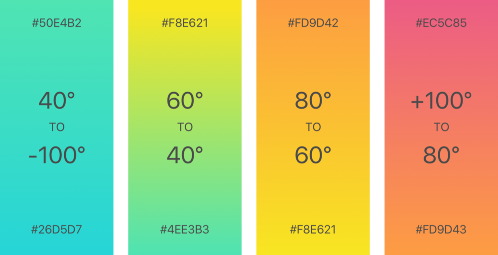temperature-based gradient background options