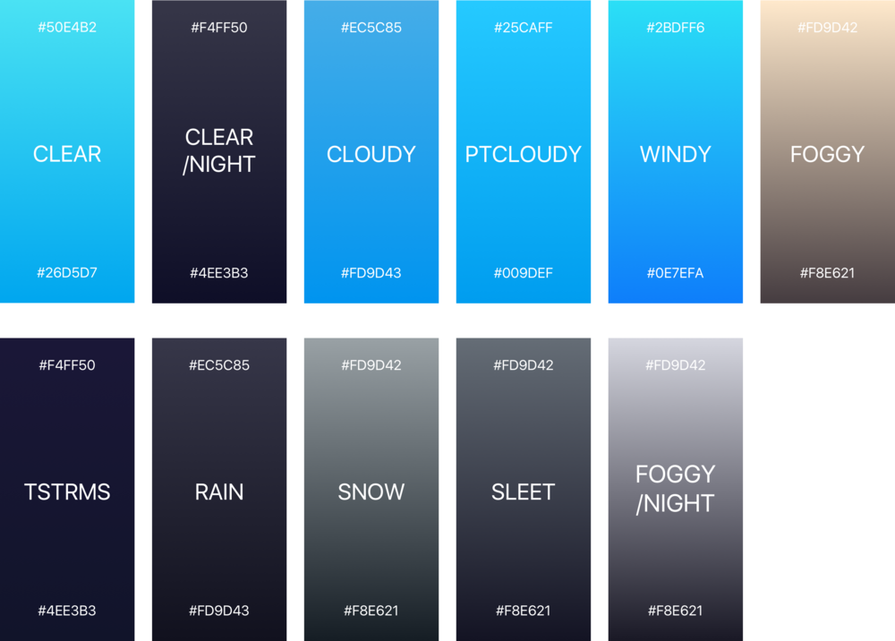 Weather Condition-based Gradient Background Options -
