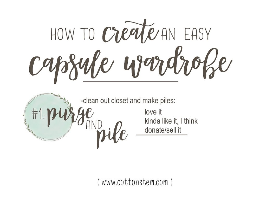 Cotton Stem Blog capsule wardrobe series how to