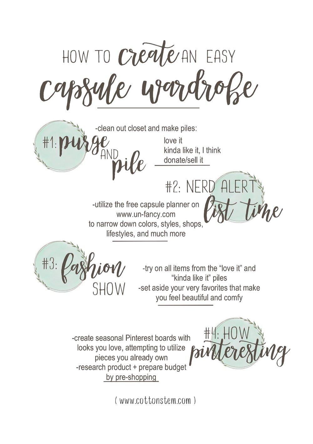 Cotton Stem Blog capsule wardrobe series how to 4.JPG