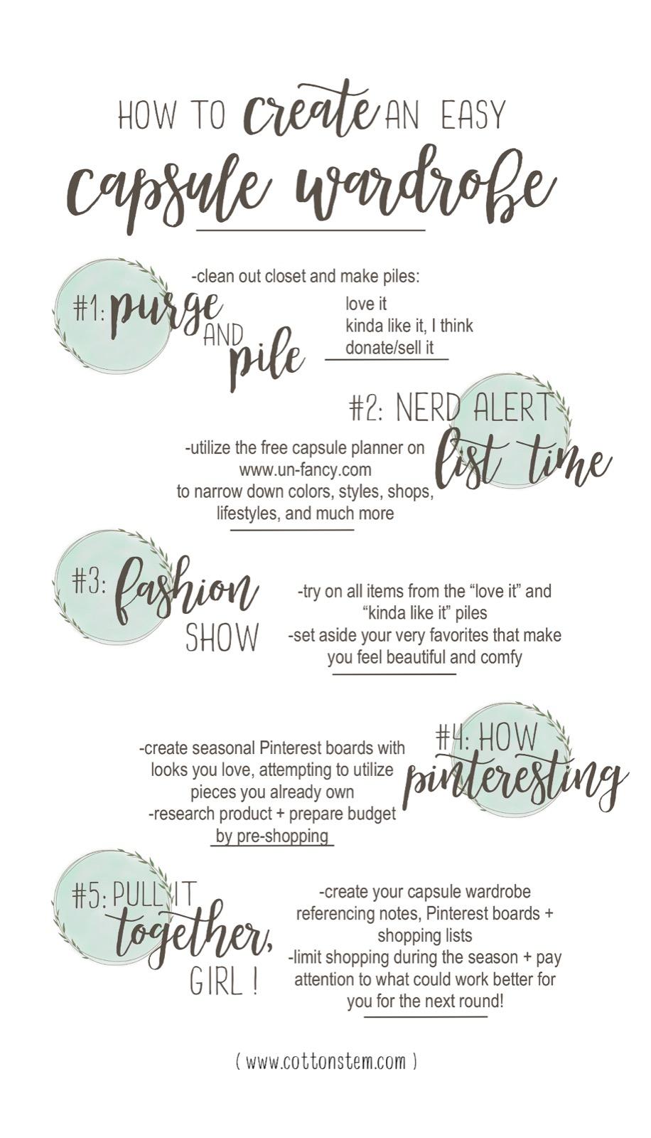 Cotton Stem Blog capsule wardrobe series how to.JPG