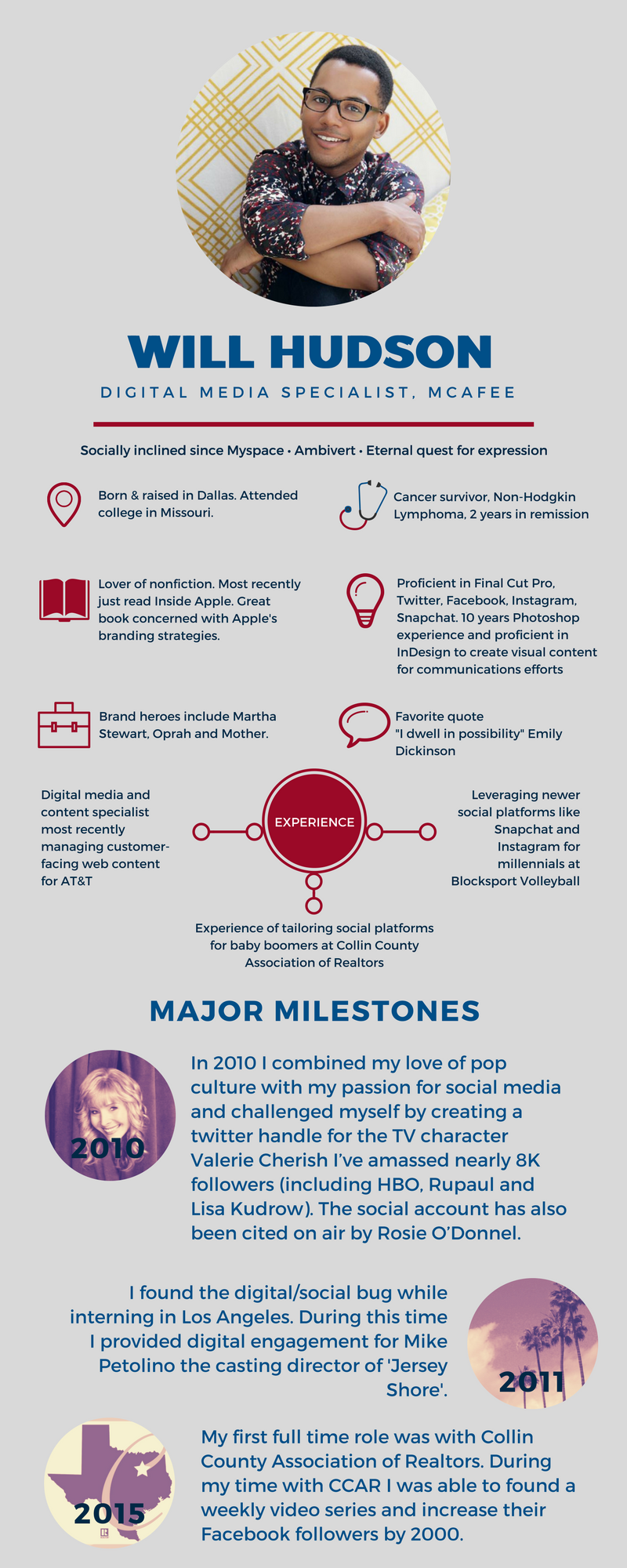 Infographic created to intoduce myself to McAfee team