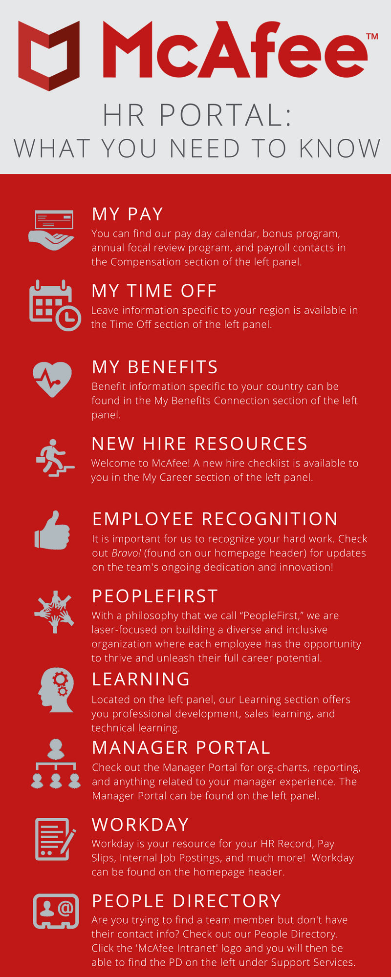 Infographich created to educate employees about new intranet features