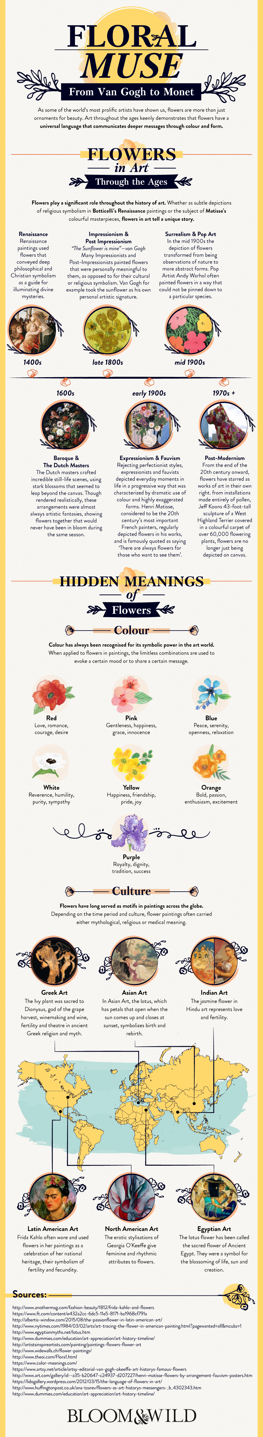 Bloom & Wild - Infographic - Floral Muse - Final Final Design.png
