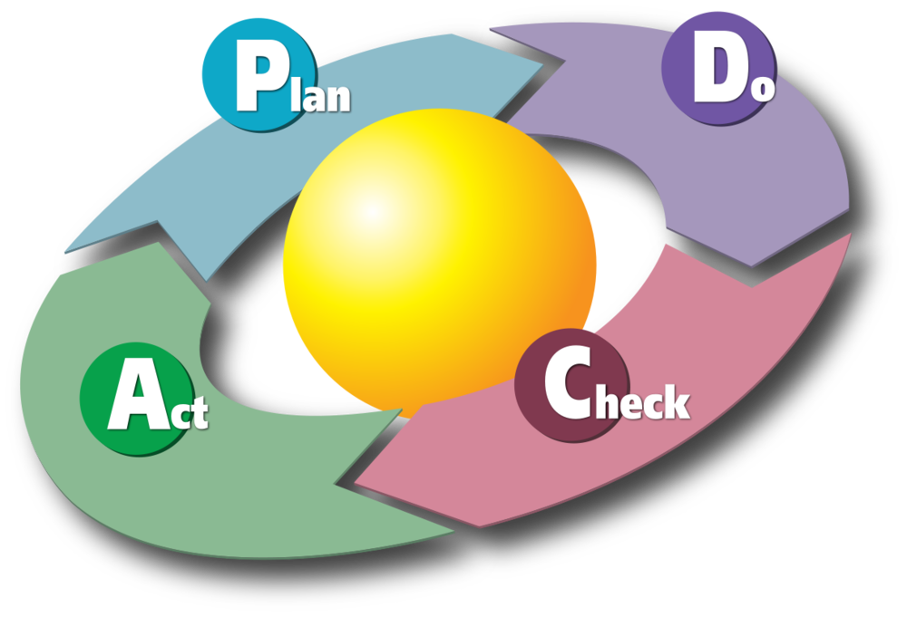 Diagram by Karn G. Bulsuk (http://www.bulsuk.com)