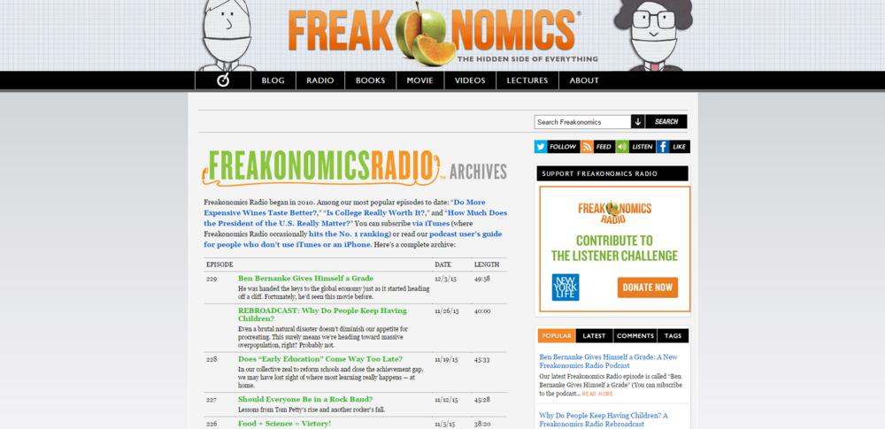 Source:http://freakonomics.com/radio/freakonomics-radio-podcast-archive/
