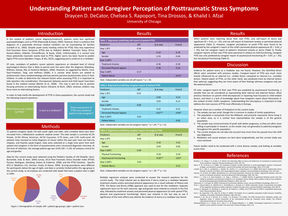 Understanding Patient and Caregiver Perception of Posttraumatic Stress Symptoms