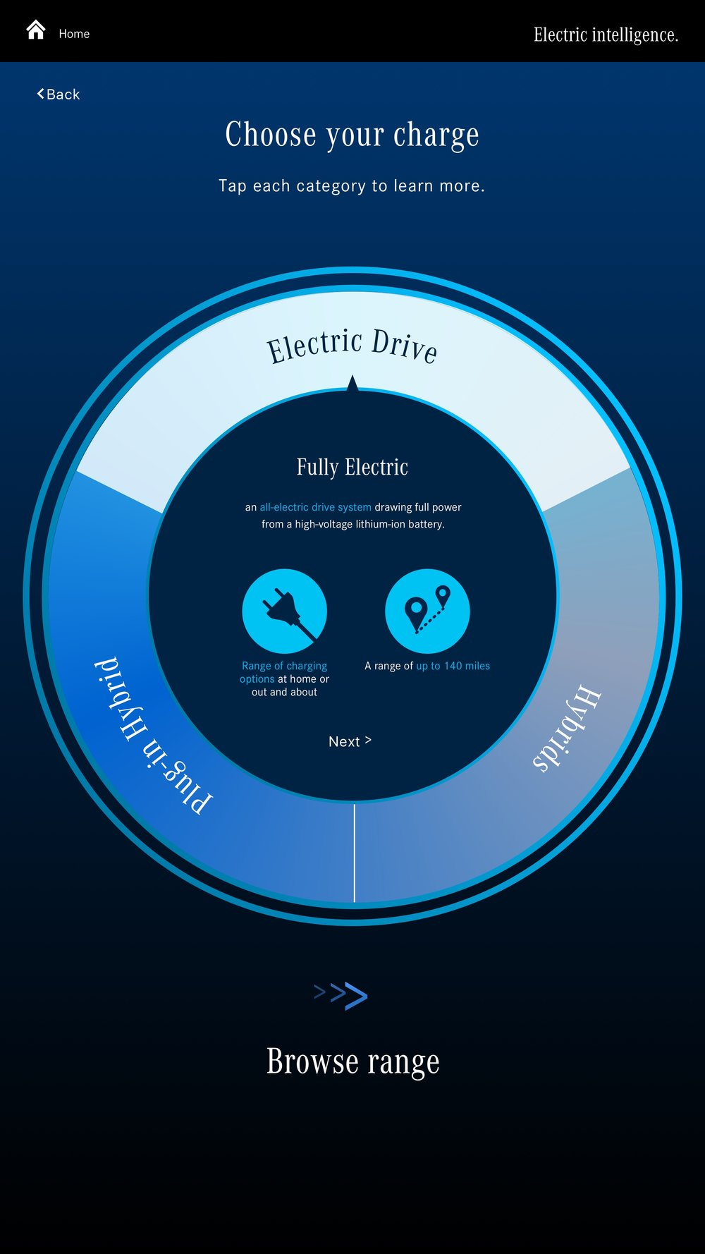 MPSII-Page2-Electric-Drive.jpg