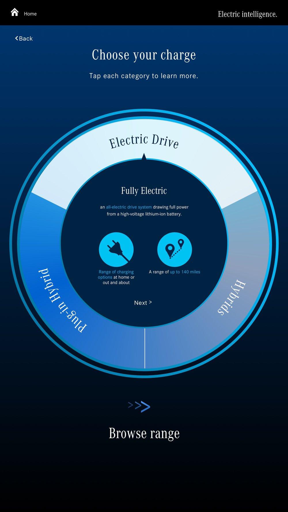MPSII-Page2-Electric-Drive.jpg