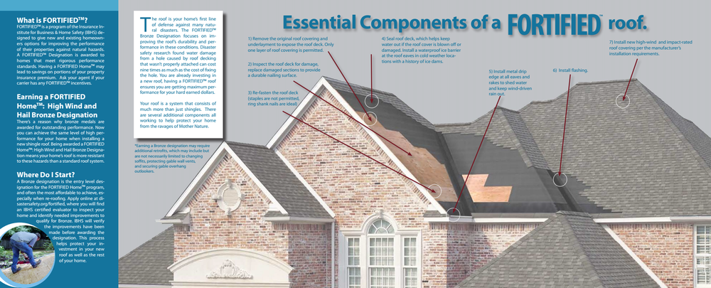 Essential Components of Fortified Roof