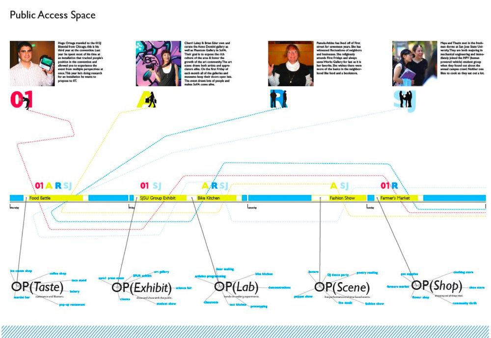 OPspace-public-access.jpg