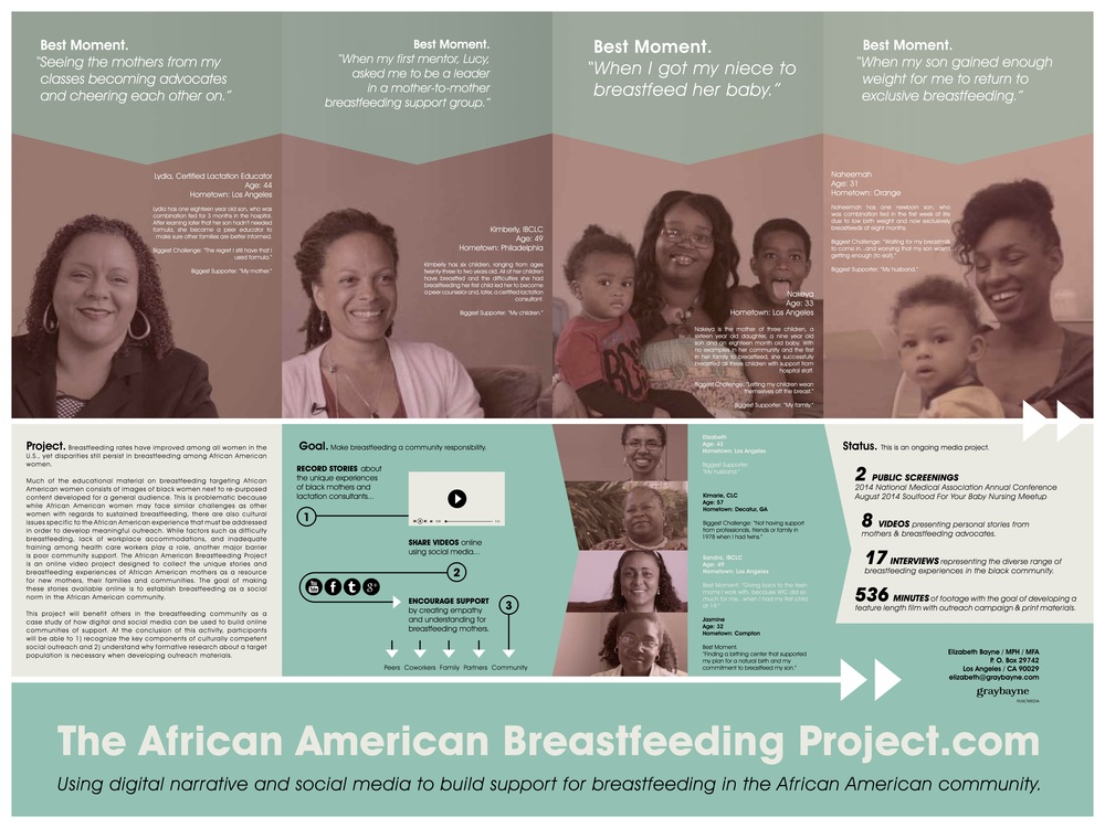 theafricanamericanbreastfeedingproject_poster