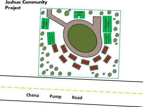 Layout Plan For community! -