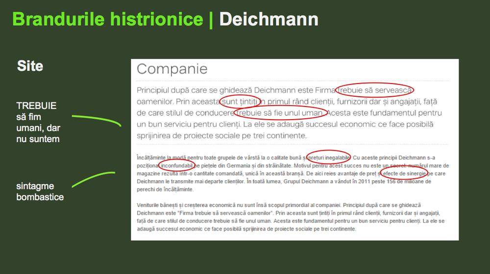 Deichmann, the histrionic brand
