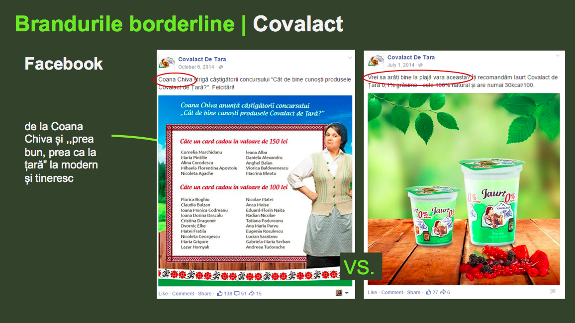 Covalact, the borderline brand