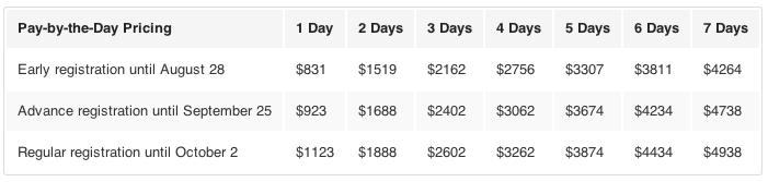 usabilitiweek.pricing