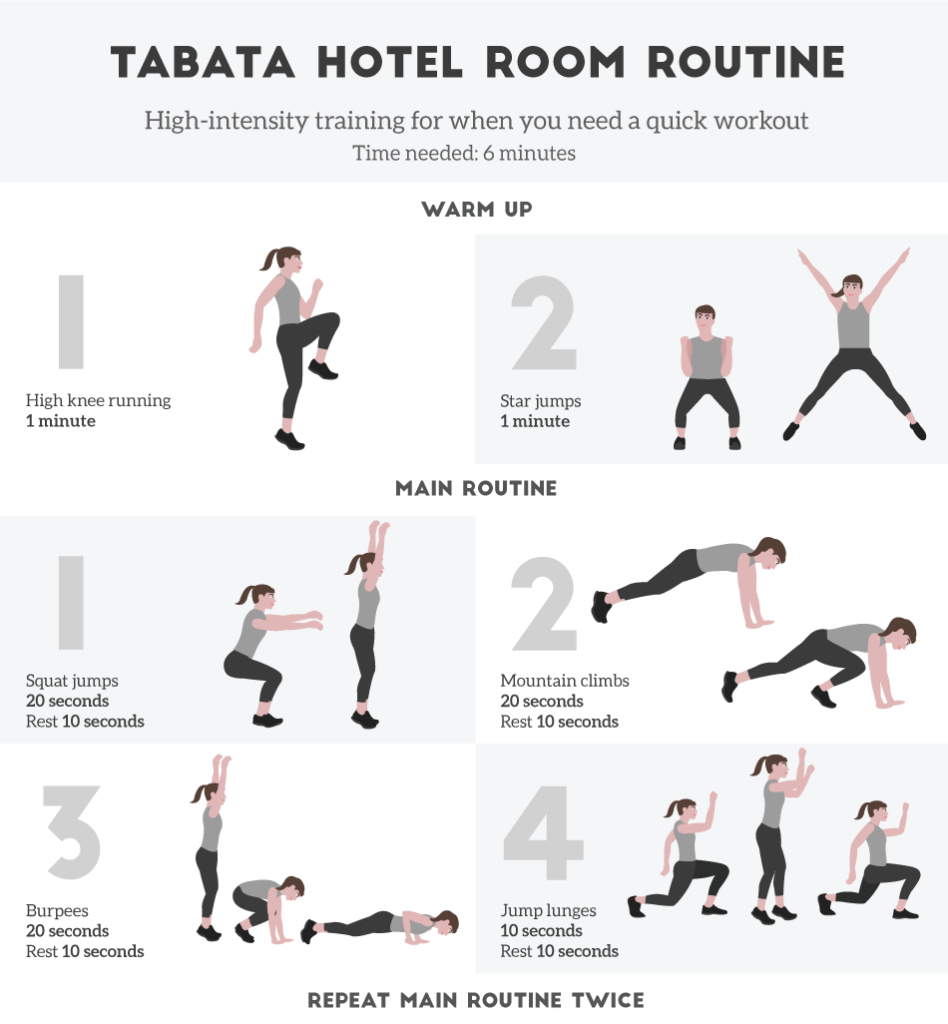 Tabata-hotel-room-workout-routine