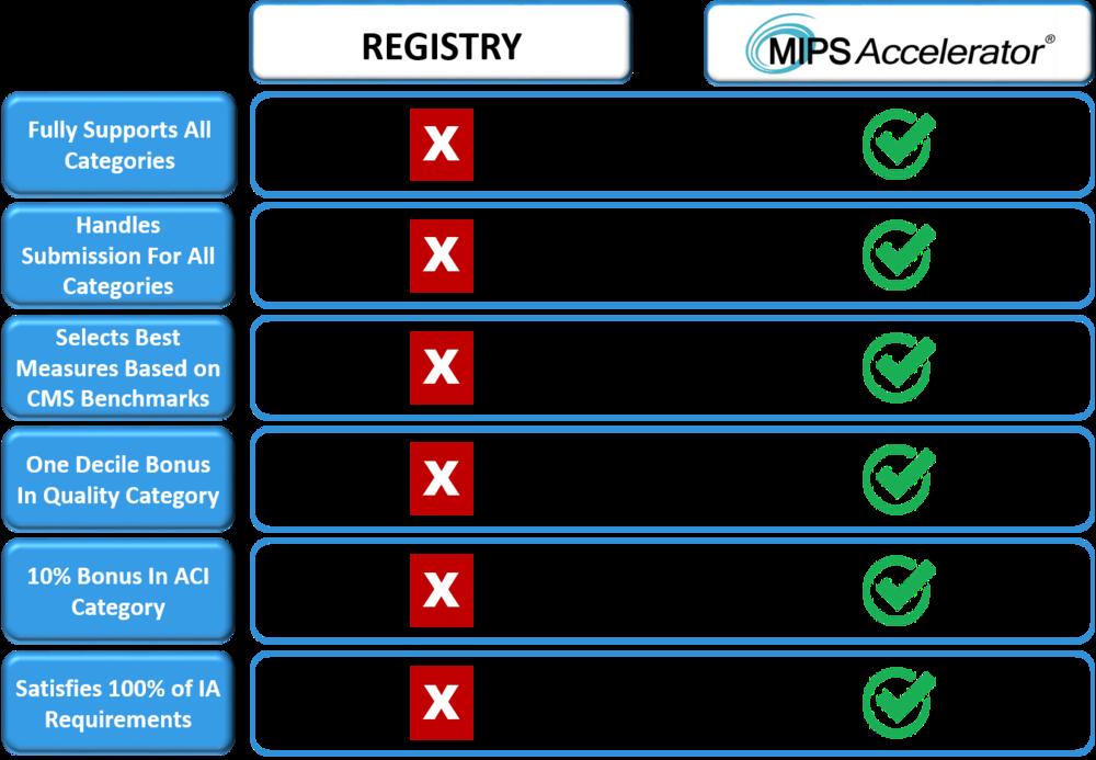 Registry vs MIPS.png