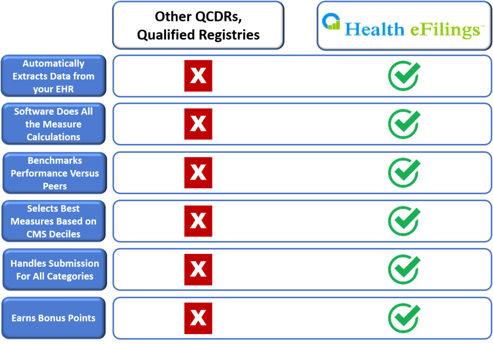 HEF QCDR Advantages.png