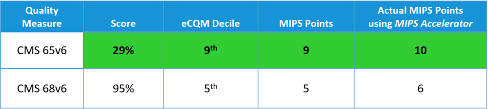 Benchmarking is Critical Example.png