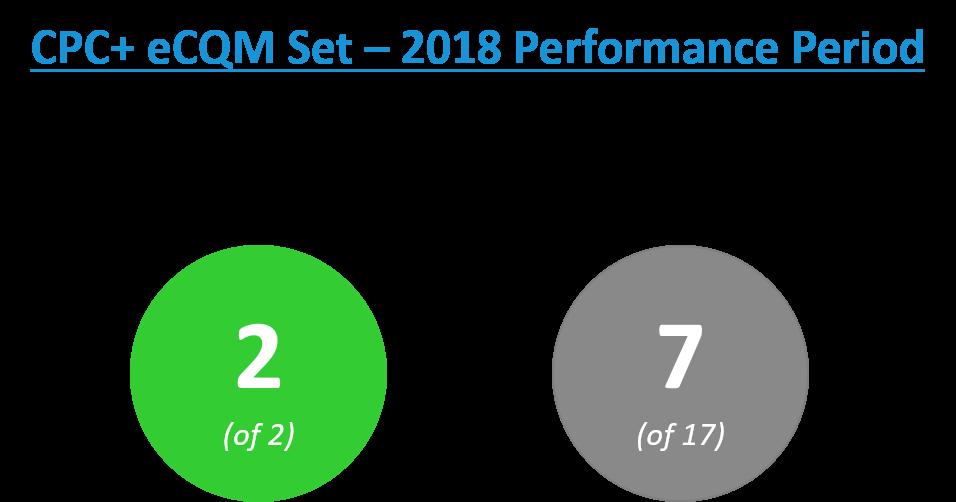 CPC+ eCQM 2018.png