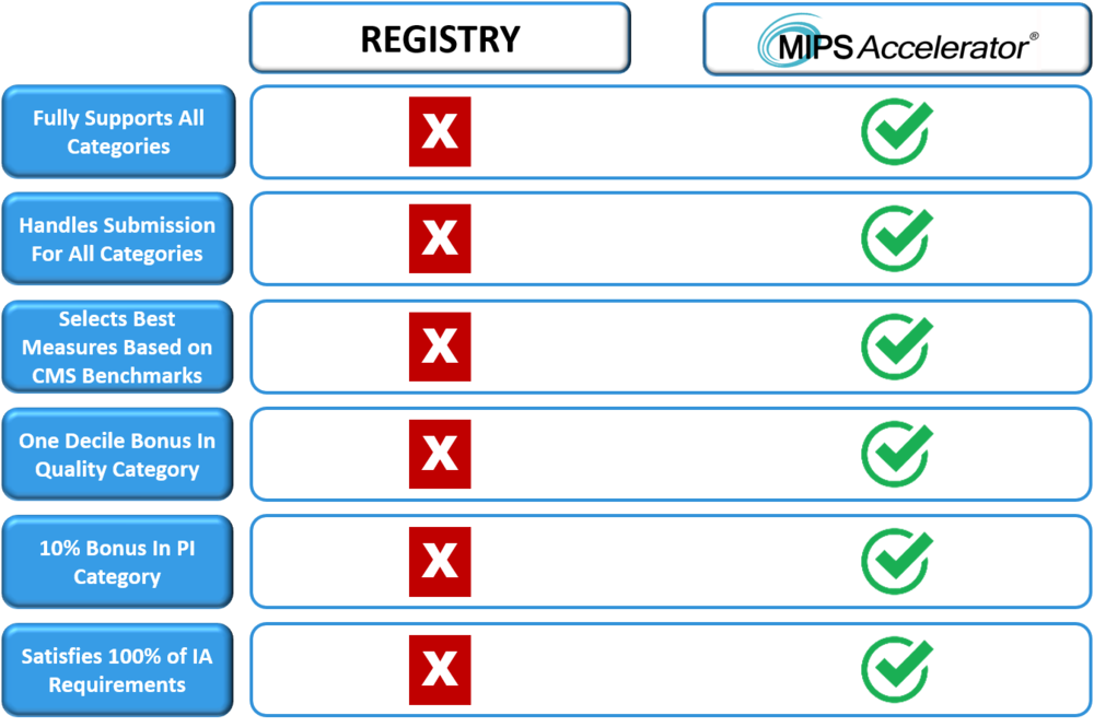 Registry vs MIPS.png