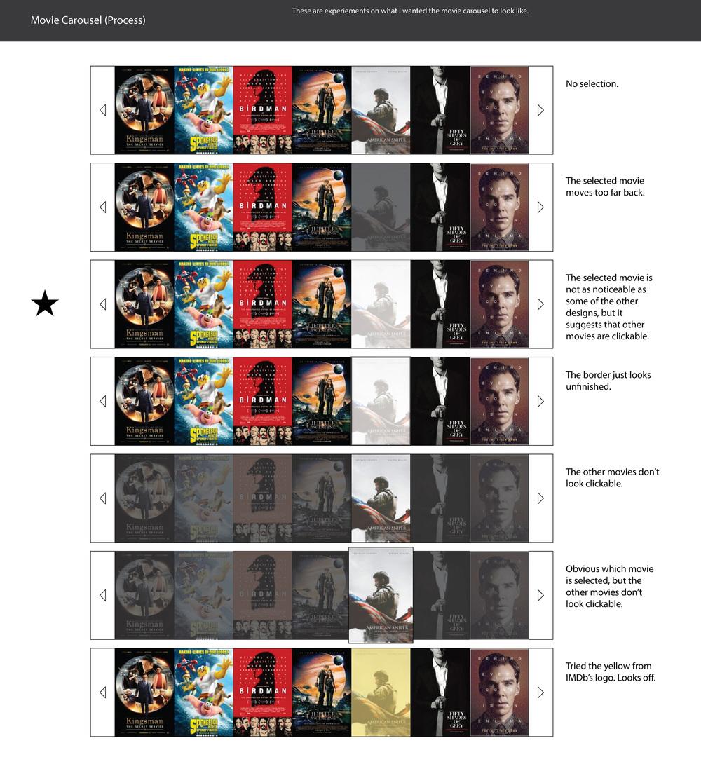 IMDb Redesign_Movie Carousel (Process).jpg
