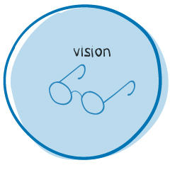 circle_vision.jpg