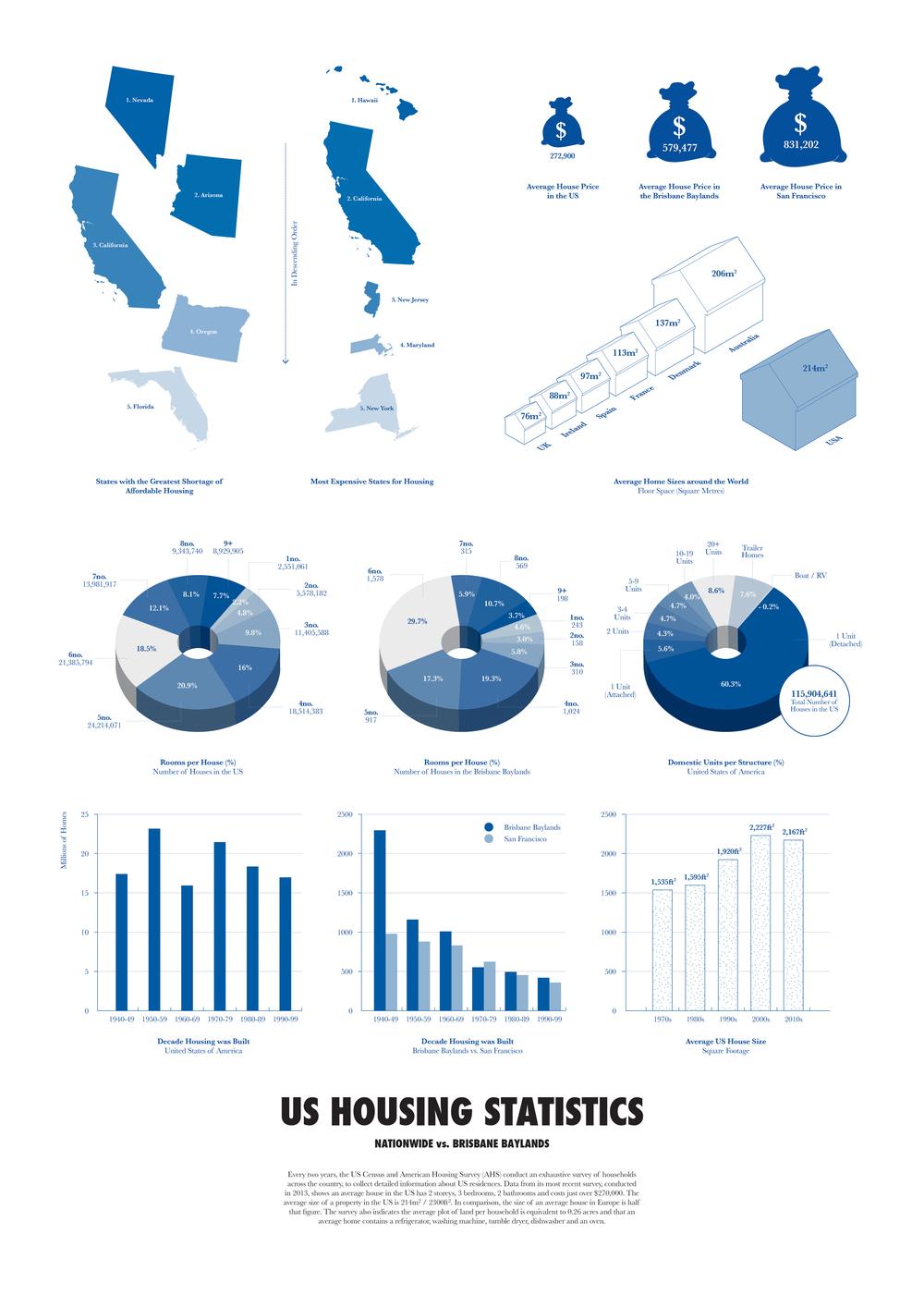 08 US HOUSING STATISTICS.jpg
