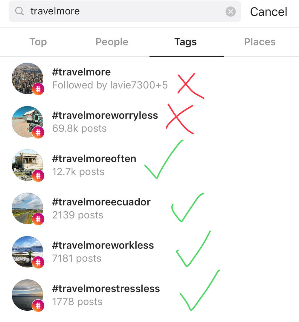 Instagram hashtags research