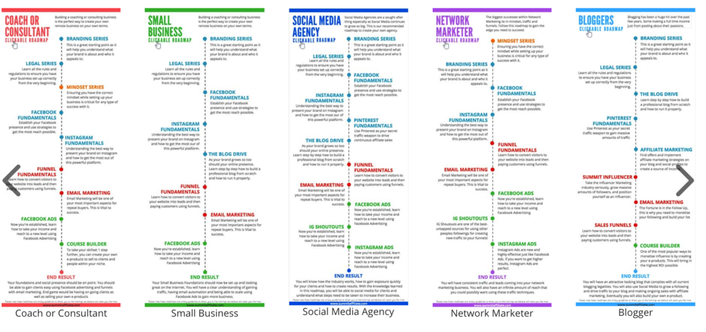 Summit affiliate: Social media career roadmap