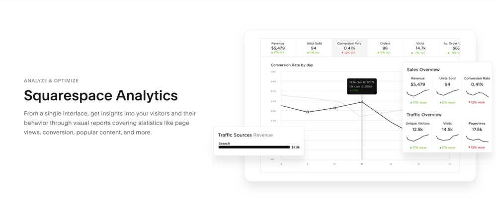 Squarespace analytics - AlexandreKan