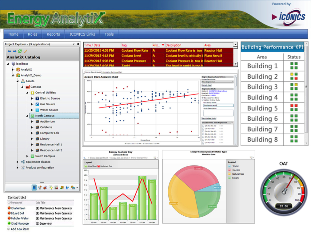 Image of a building management system dashboard aimed at engaged audiences.