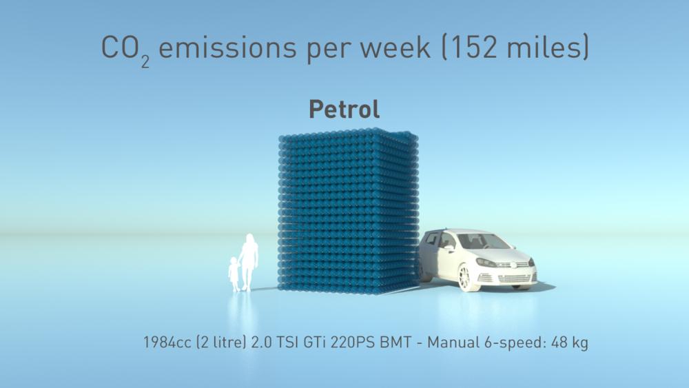 VW Golf-Petrol2.png