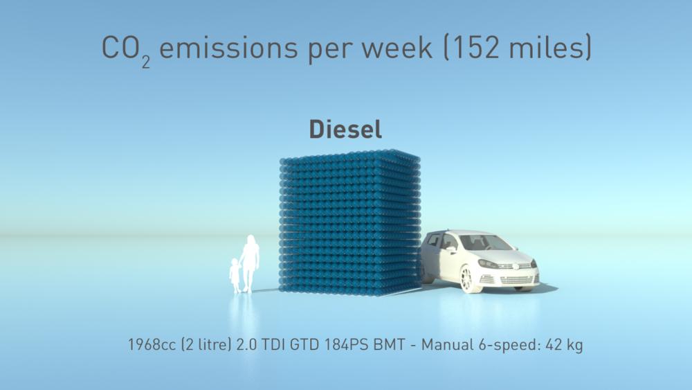 VW Golf-Diesel2.png